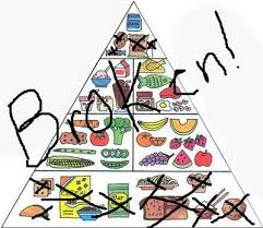 Food recommendations adding to obesity