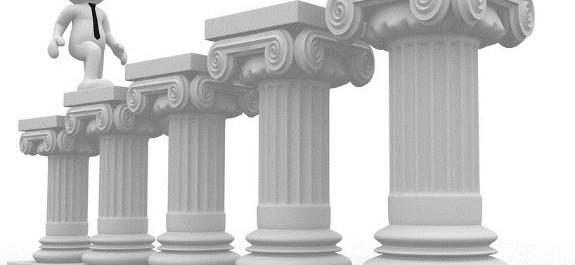 My Pillars of Successful Training