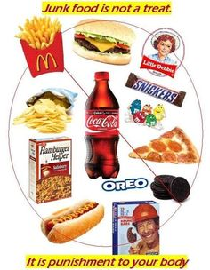 Junk food is always going to be junk food